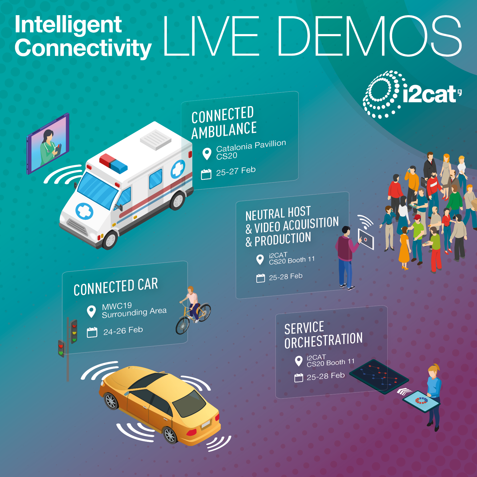 i2CAT aposta per la connectivitat intel·ligent en el MWC 2019